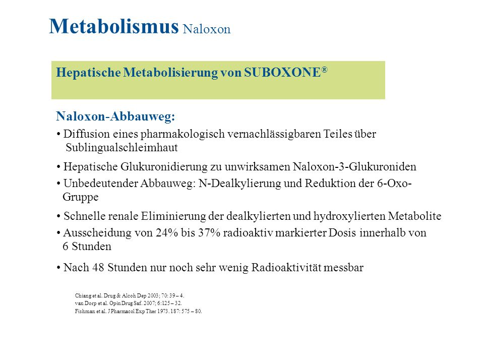 Diffusion eines pharmakologisch vernachlässigbaren Teiles über Sublingualschleimhaut Hepatische Glukuronidierung zu unwirksamen Naloxon-3-Glukuroniden Unbedeutender Abbauweg: N-Dealkylierung und Reduktion der 6-Oxo- Gruppe Schnelle renale Eliminierung der dealkylierten und hydroxylierten Metabolite Ausscheidung von 24% bis 37% radioaktiv markierter Dosis innerhalb von 6 Stunden Nach 48 Stunden nur noch sehr wenig Radioaktivität messbar Metabolismus Naloxon Hepatische Metabolisierung von SUBOXONE ® Naloxon-Abbauweg: Chiang et al.
