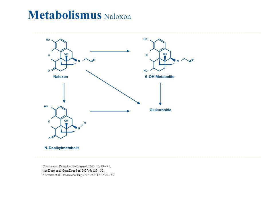 Chiang et al. Drug Alcohol Depend. 2003; 70: 39 – 47. van Dorp et al. Opin Drug Saf. 2007; 6: 125 – 32. Fishman et al. J Pharmacol Exp Ther 1973. 187: