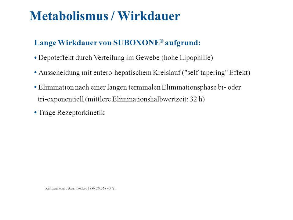 Kuhlman et al. J Ana l Toxicol. 1996; 20, 369 – 378. Lange Wirkdauer von SUBOXONE ® aufgrund: Depoteffekt durch Verteilung im Gewebe (hohe Lipophilie)