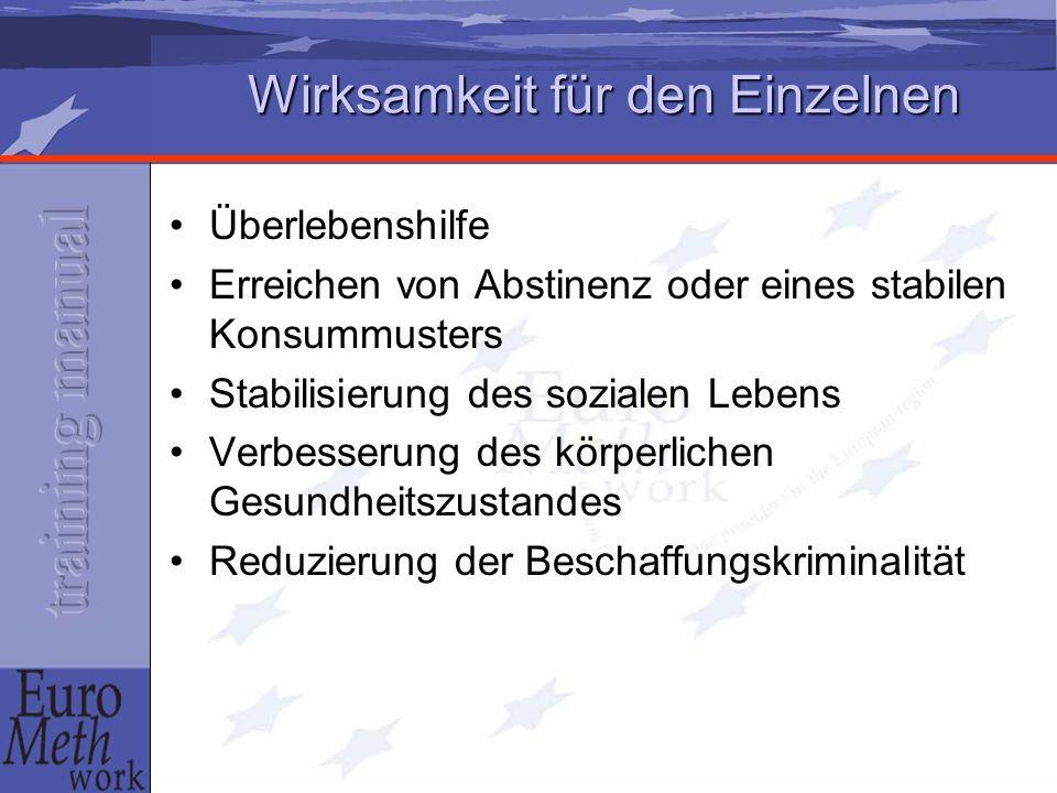 Wirksamkeit für den Einzelnen Überlebenshilfe Erreichen von Abstinenz oder eines stabilen Konsummusters Stabilisierung des sozialen Lebens Verbesserung des körperlichen Gesundheitszustandes Reduzierung der Beschaffungskriminalität