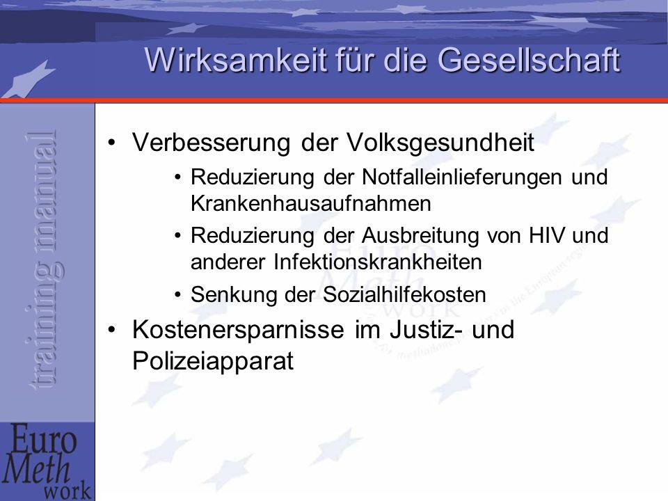 Wirksamkeit für die Gesellschaft Verbesserung der Volksgesundheit Reduzierung der Notfalleinlieferungen und Krankenhausaufnahmen Reduzierung der Ausbreitung von HIV und anderer Infektionskrankheiten Senkung der Sozialhilfekosten Kostenersparnisse im Justiz- und Polizeiapparat