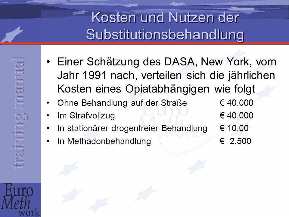 Kosten und Nutzen der Substitutionsbehandlung Einer Schätzung des DASA, New York, vom Jahr 1991 nach, verteilen sich die jährlichen Kosten eines Opiatabhängigen wie folgt Ohne Behandlung auf der Straße 40.000 Im Strafvollzug 40.000 In stationärer drogenfreier Behandlung 10.00 In Methadonbehandlung 2.500