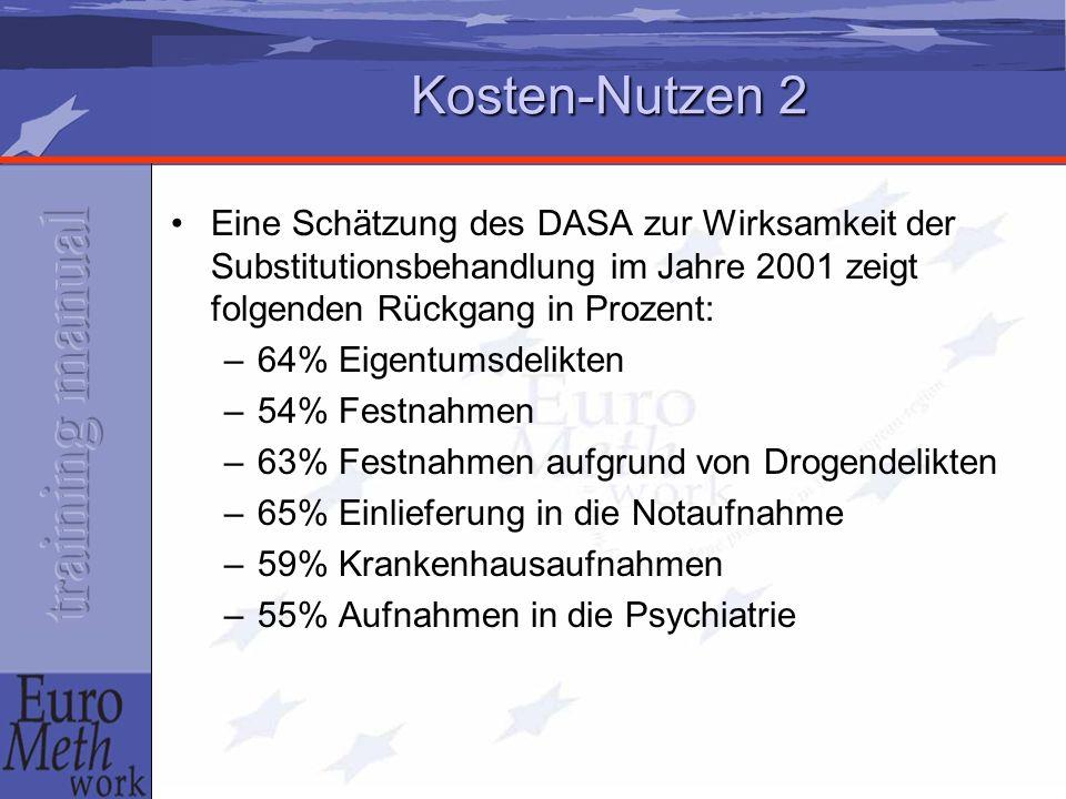 Kosten-Nutzen 2 Eine Schätzung des DASA zur Wirksamkeit der Substitutionsbehandlung im Jahre 2001 zeigt folgenden Rückgang in Prozent: –64% Eigentumsd