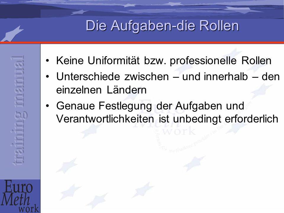 Die Aufgaben-die Rollen Keine Uniformität bzw.
