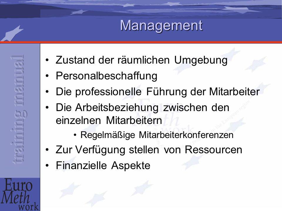 Management Zustand der räumlichen Umgebung Personalbeschaffung Die professionelle Führung der Mitarbeiter Die Arbeitsbeziehung zwischen den einzelnen Mitarbeitern Regelmäßige Mitarbeiterkonferenzen Zur Verfügung stellen von Ressourcen Finanzielle Aspekte