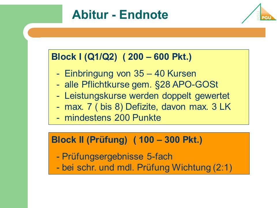 Abitur - Endnote Block I (Q1/Q2) ( 200 – 600 Pkt.) - Einbringung von 35 – 40 Kursen - alle Pflichtkurse gem. §28 APO-GOSt - Leistungskurse werden dopp