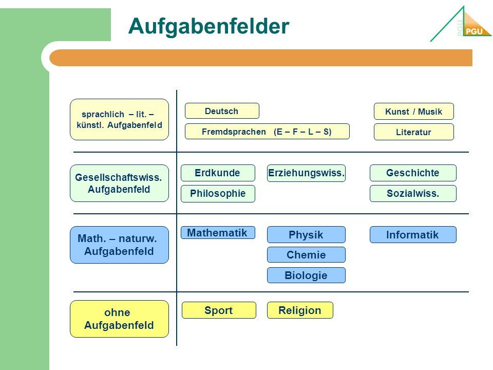 Aufgabenfelder sprachlich – lit. – künstl.