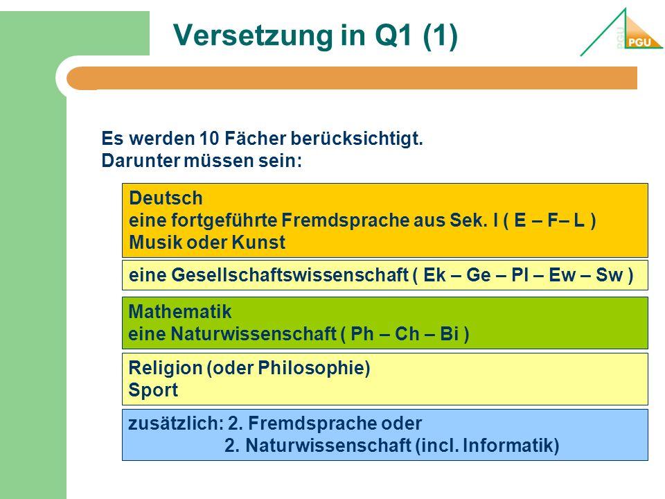 Versetzung in Q1 (1) Deutsch eine fortgeführte Fremdsprache aus Sek. I ( E – F– L ) Musik oder Kunst eine Gesellschaftswissenschaft ( Ek – Ge – Pl – E