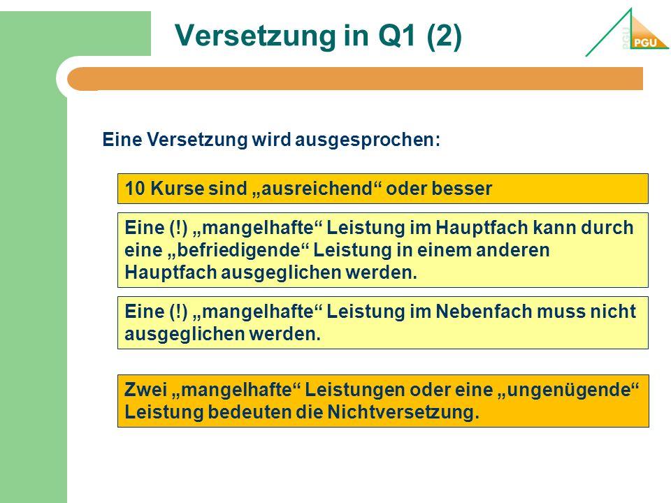 Versetzung in Q1 (2) 10 Kurse sind ausreichend oder besser Eine (!) mangelhafte Leistung im Hauptfach kann durch eine befriedigende Leistung in einem