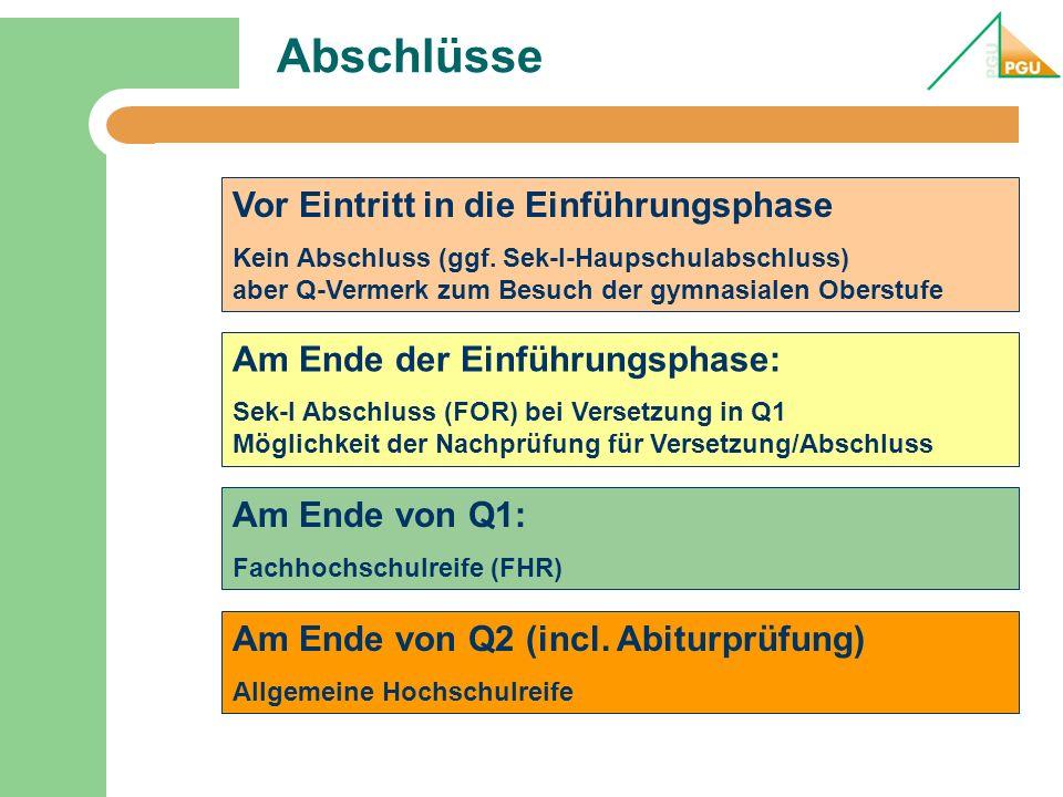 Abschlüsse Am Ende der Einführungsphase: Sek-I Abschluss (FOR) bei Versetzung in Q1 Möglichkeit der Nachprüfung für Versetzung/Abschluss Am Ende von Q