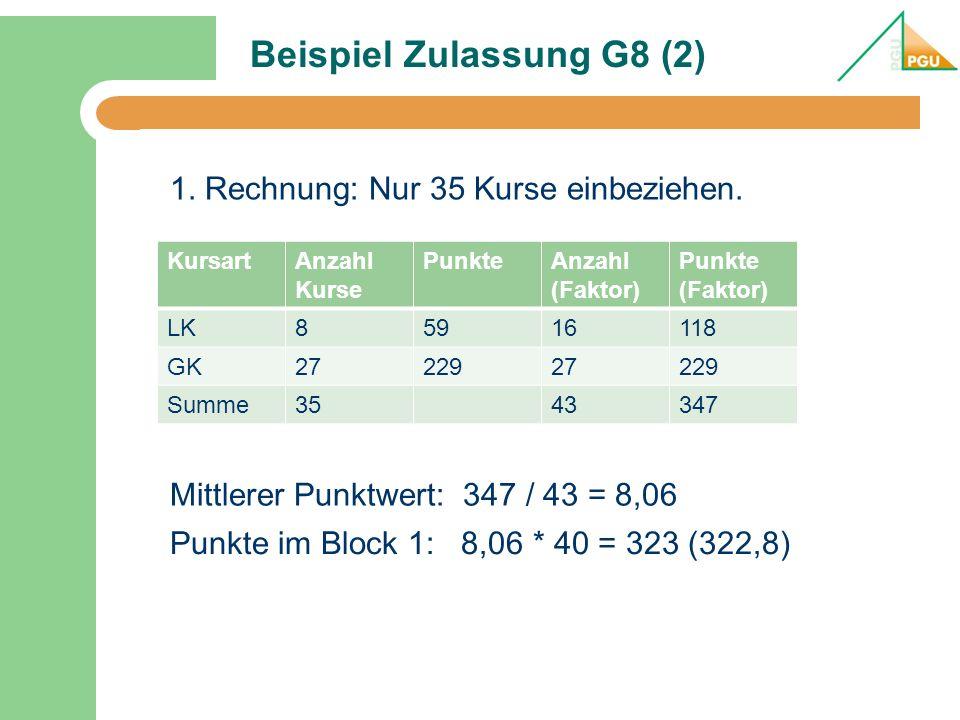 Beispiel Zulassung G8 (2) KursartAnzahl Kurse PunkteAnzahl (Faktor) Punkte (Faktor) LK85916118 GK2722927229 Summe3543347 Mittlerer Punktwert: 347 / 43