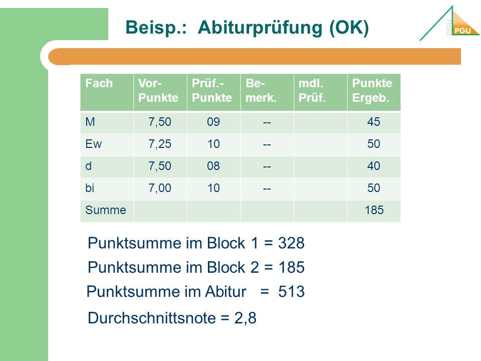 Beisp.: Abiturprüfung (OK) FachVor- Punkte Prüf.- Punkte Be- merk. mdl. Prüf. Punkte Ergeb. M7,5009--45 Ew7,2510--50 d7,5008--40 bi7,0010--50 Summe185