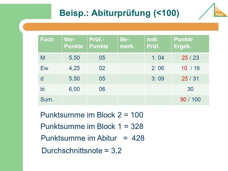 Beisp.: Abiturprüfung (<100) FachVor- Punkte Prüf.- Punkte Be- merk. mdl. Prüf. Punkte Ergeb. M5,50051: 0425 / 23 Ew4,25022: 0610 / 16 d5,50053: 0925