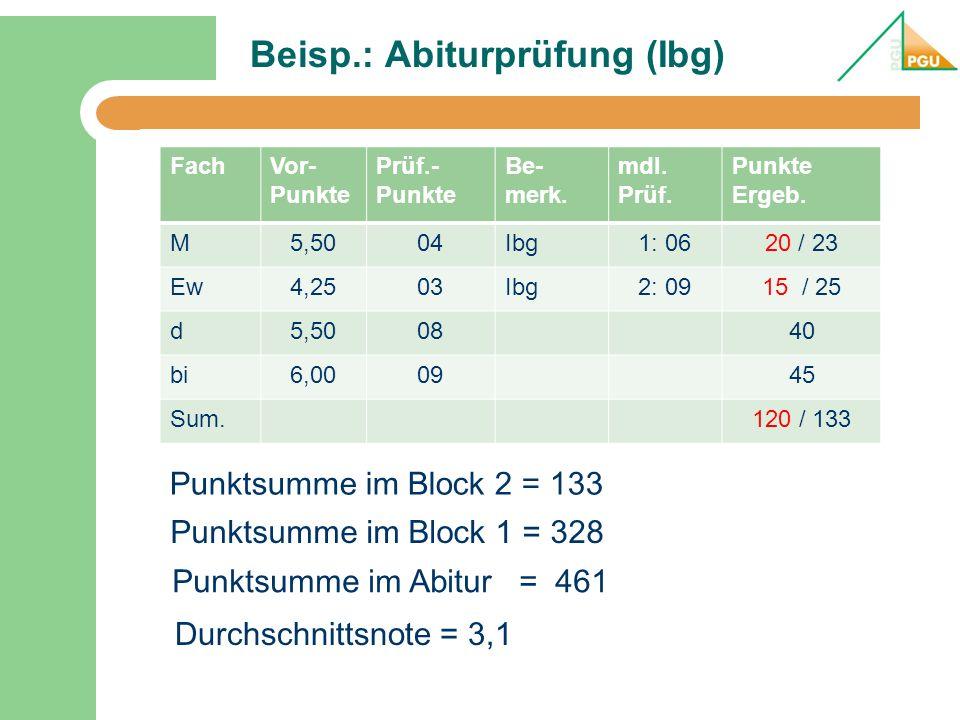 Beisp.: Abiturprüfung (Ibg) FachVor- Punkte Prüf.- Punkte Be- merk. mdl. Prüf. Punkte Ergeb. M5,5004Ibg1: 0620 / 23 Ew4,2503Ibg2: 0915 / 25 d5,500840