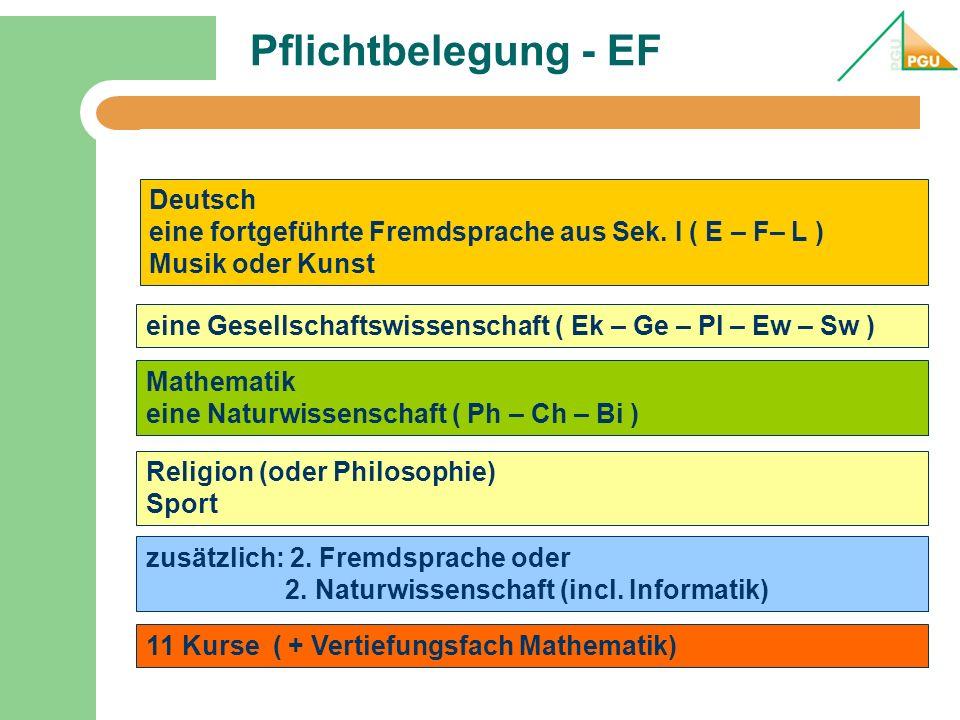 Pflichtbelegung - EF Deutsch eine fortgeführte Fremdsprache aus Sek. I ( E – F– L ) Musik oder Kunst eine Gesellschaftswissenschaft ( Ek – Ge – Pl – E