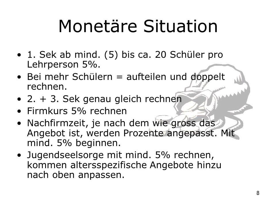 8 Monetäre Situation 1. Sek ab mind. (5) bis ca. 20 Schüler pro Lehrperson 5%. Bei mehr Schülern = aufteilen und doppelt rechnen. 2. + 3. Sek genau gl