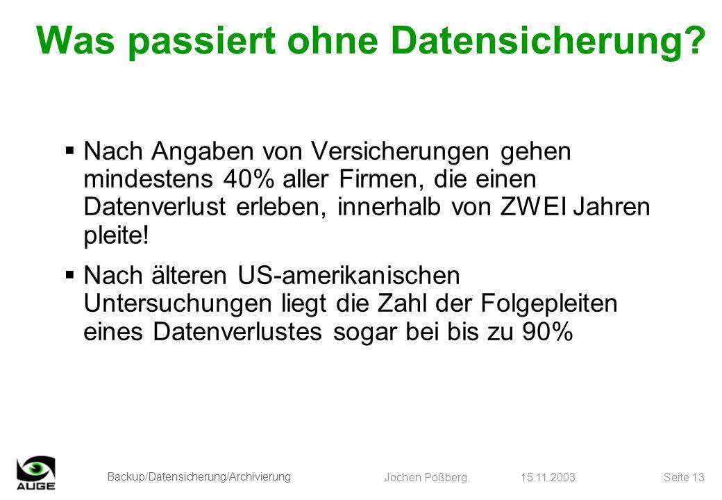 Backup/Datensicherung/Archivierung Jochen Poßberg, 15.11.2003 Seite 13 Was passiert ohne Datensicherung? Nach Angaben von Versicherungen gehen mindest