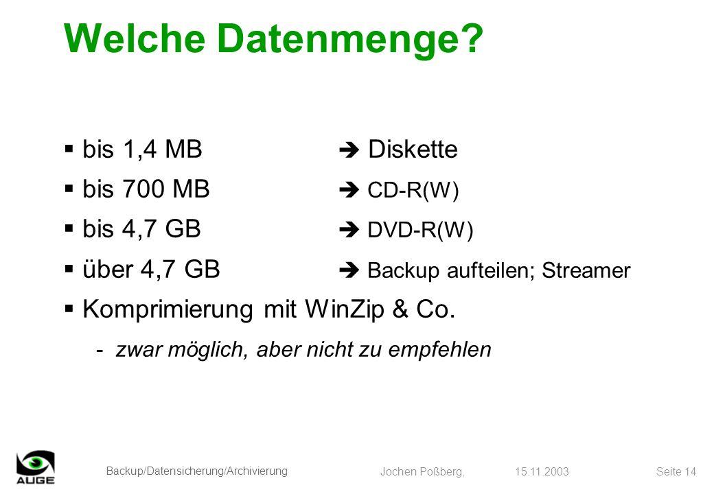 Backup/Datensicherung/Archivierung Jochen Poßberg, 15.11.2003 Seite 14 Welche Datenmenge? bis 1,4 MB Diskette bis 700 MB CD-R(W) bis 4,7 GB DVD-R(W) ü