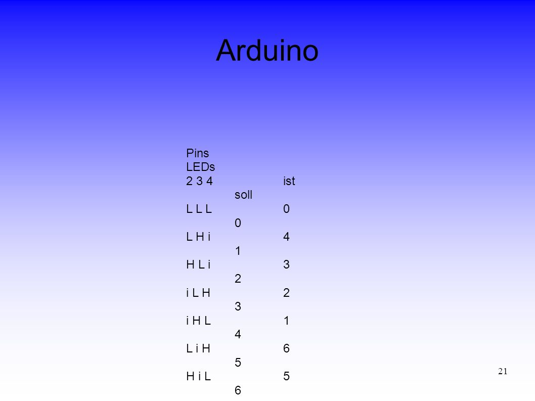 21 Arduino Pins LEDs 2 3 4ist soll L L L0 0 L H i4 1 H L i3 2 i L H2 3 i H L1 4 L i H6 5 H i L5 6