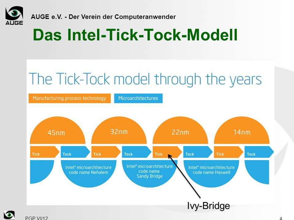 AUGE e.V. - Der Verein der Computeranwender Das Intel-Tick-Tock-Modell 4 PGP VI/12 Ivy-Bridge