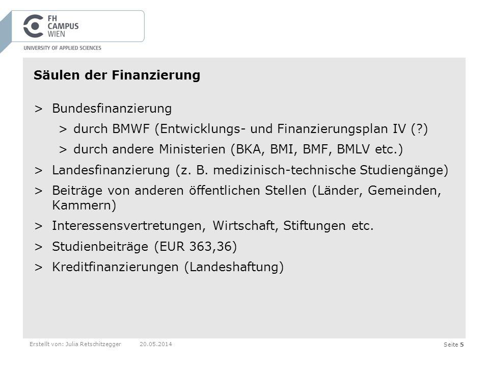 Seite 5Erstellt von: Julia Retschitzegger20.05.2014 Säulen der Finanzierung >Bundesfinanzierung >durch BMWF (Entwicklungs- und Finanzierungsplan IV ( ) >durch andere Ministerien (BKA, BMI, BMF, BMLV etc.) >Landesfinanzierung (z.