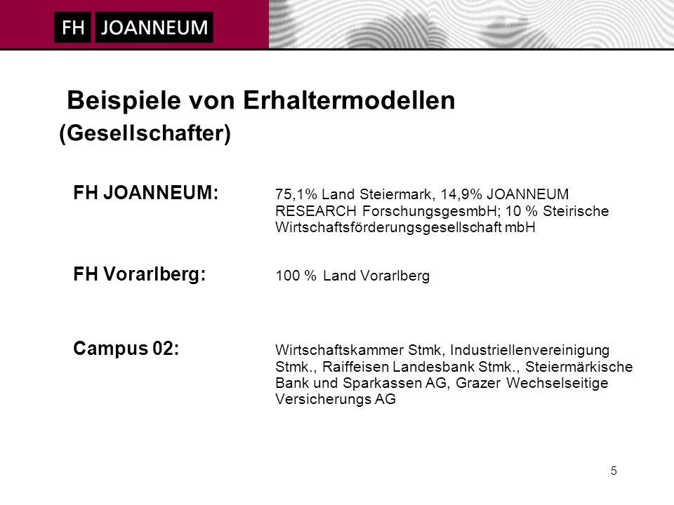 5 Beispiele von Erhaltermodellen (Gesellschafter) FH JOANNEUM: 75,1% Land Steiermark, 14,9% JOANNEUM RESEARCH ForschungsgesmbH; 10 % Steirische Wirtschaftsförderungsgesellschaft mbH FH Vorarlberg: 100 % Land Vorarlberg Campus 02: Wirtschaftskammer Stmk, Industriellenvereinigung Stmk., Raiffeisen Landesbank Stmk., Steiermärkische Bank und Sparkassen AG, Grazer Wechselseitige Versicherungs AG