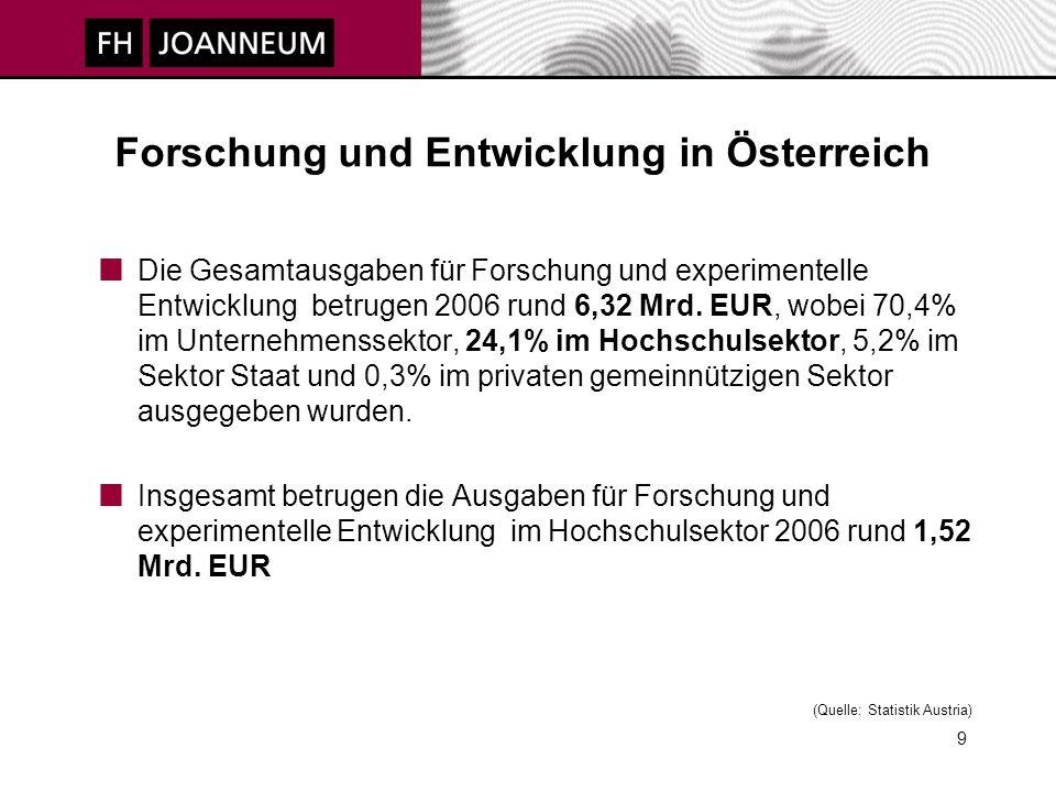 9 Forschung und Entwicklung in Österreich Die Gesamtausgaben für Forschung und experimentelle Entwicklung betrugen 2006 rund 6,32 Mrd.