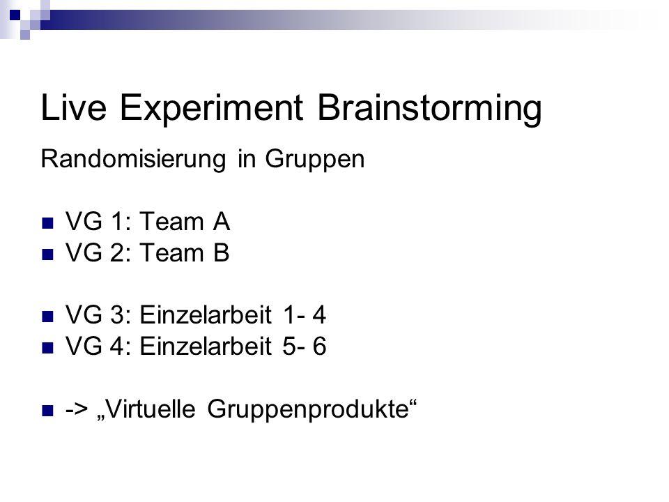 Live Experiment Brainstorming Randomisierung in Gruppen VG 1: Team A VG 2: Team B VG 3: Einzelarbeit 1- 4 VG 4: Einzelarbeit 5- 6 -> Virtuelle Gruppen