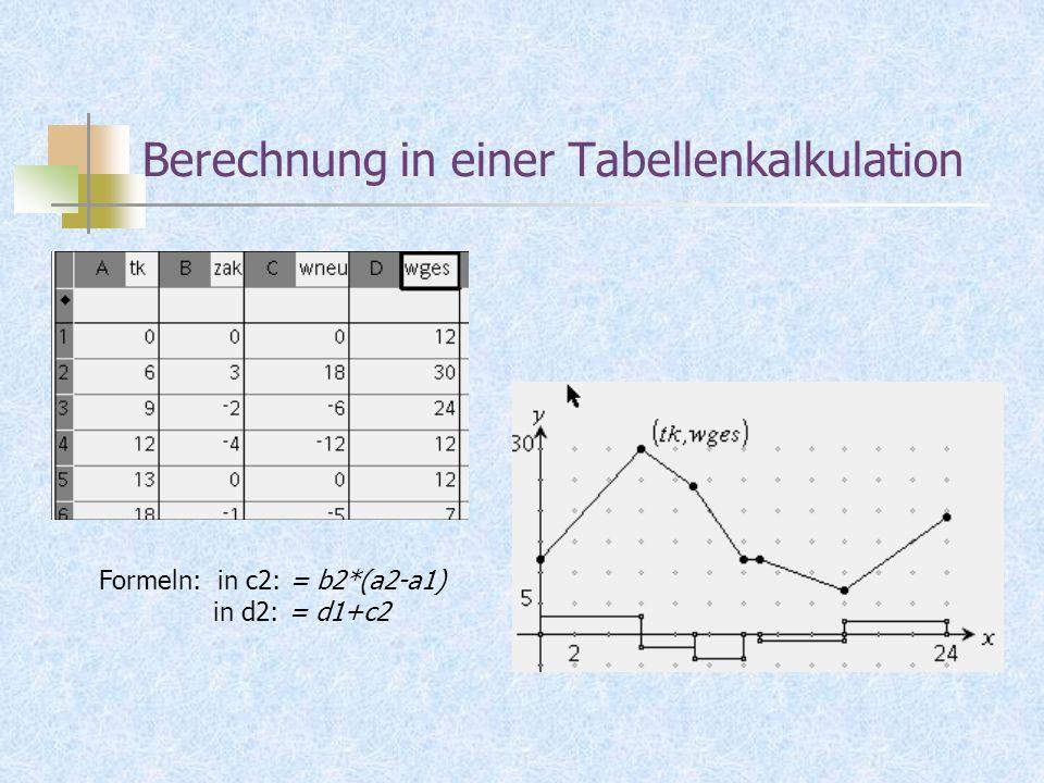Berechnung in einer Tabellenkalkulation Formeln: in c2: = b2*(a2-a1) in d2: = d1+c2