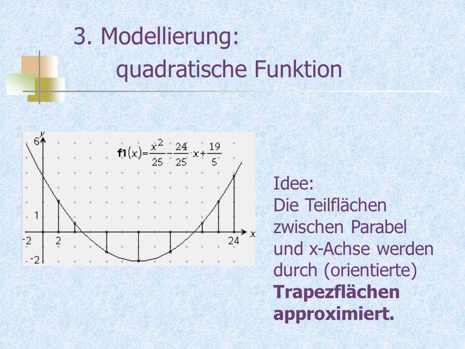 3. Modellierung: quadratische Funktion Idee: Die Teilflächen zwischen Parabel und x-Achse werden durch (orientierte) Trapezflächen approximiert.