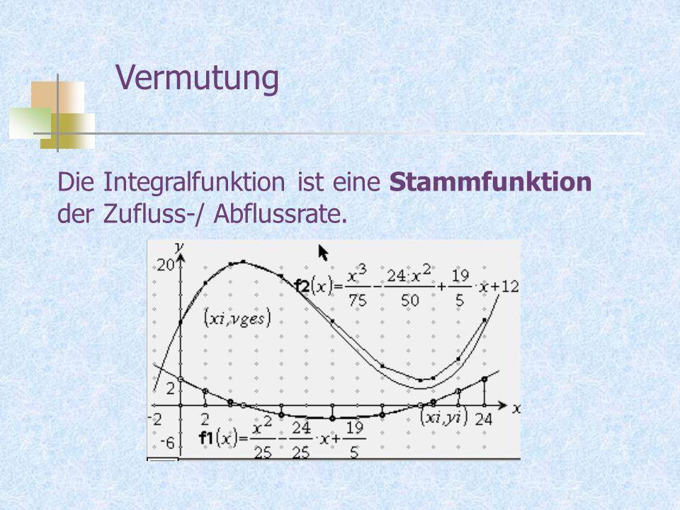Die Integralfunktion ist eine Stammfunktion der Zufluss-/ Abflussrate. Vermutung