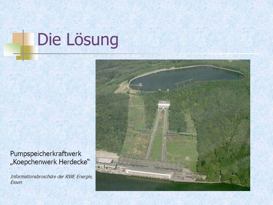 Die Lösung Pumpspeicherkraftwerk Koepchenwerk Herdecke Informationsbroschüre der RWE Energie, Essen