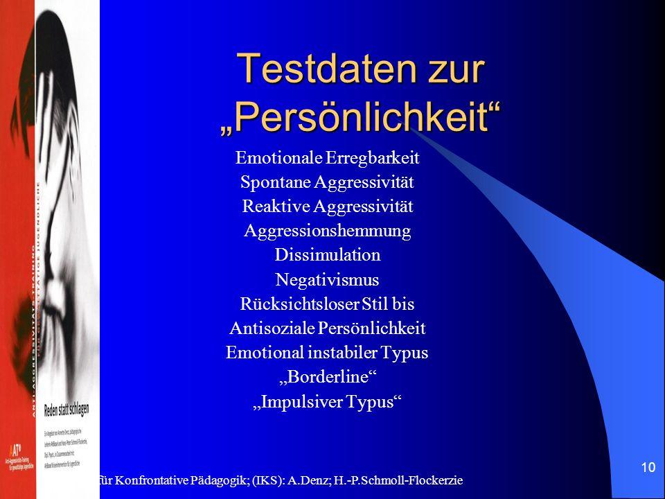 Institut für Konfrontative Pädagogik; (IKS): A.Denz; H.-P.Schmoll-Flockerzie 9 Neutralisationstechniken Unrecht tun & sich gut dabei fühlen...