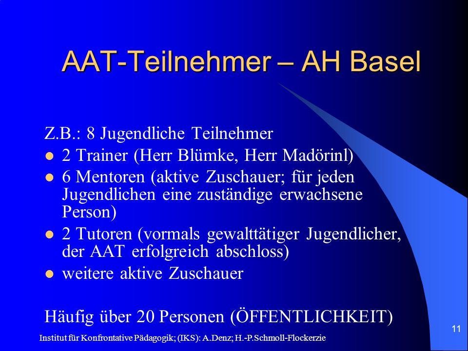 Institut für Konfrontative Pädagogik; (IKS): A.Denz; H.-P.Schmoll-Flockerzie 10 Testdaten zur Persönlichkeit Emotionale Erregbarkeit Spontane Aggressi