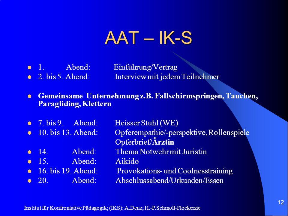 Institut für Konfrontative Pädagogik; (IKS): A.Denz; H.-P.Schmoll-Flockerzie 11 AAT-Teilnehmer – AH Basel Z.B.: 8 Jugendliche Teilnehmer 2 Trainer (He