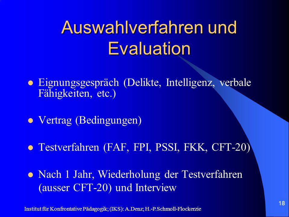 Institut für Konfrontative Pädagogik; (IKS): A.Denz; H.-P.Schmoll-Flockerzie 17 AAT-Teilnehmer – Anordnung Aktive Zuschauer Tutor Trainer Jugend- liche