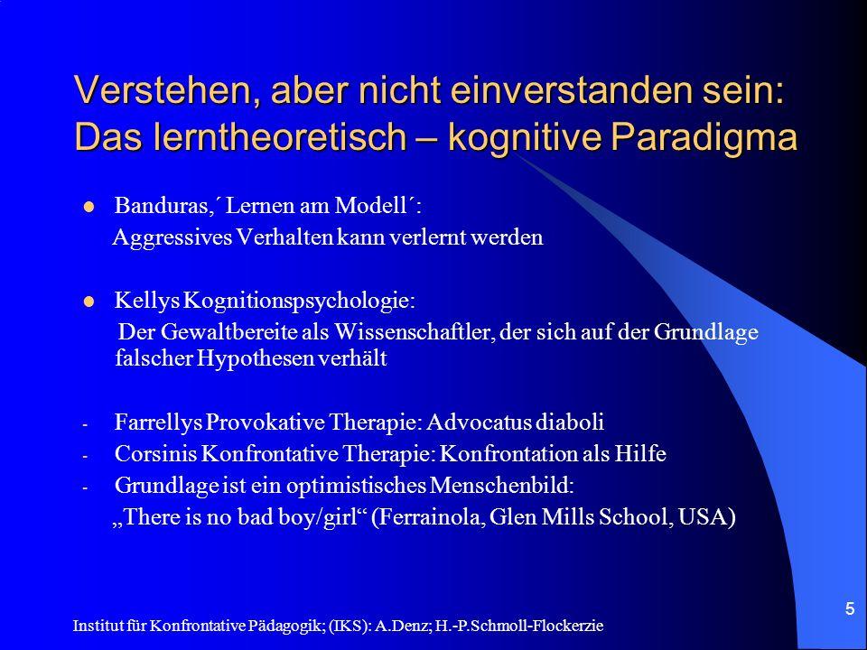 Institut für Konfrontative Pädagogik; (IKS): A.Denz; H.-P.Schmoll-Flockerzie 4 Psychologische Theorien Psychodrama Kognitive Therapie Desensibilisierung (System.) Modelllernen Gruppentherapie