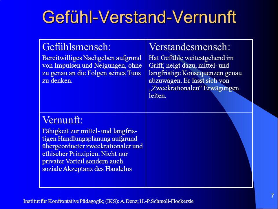 Lern- und Behaltensprozesse (Prof. Dr. Markowitsch (2000))