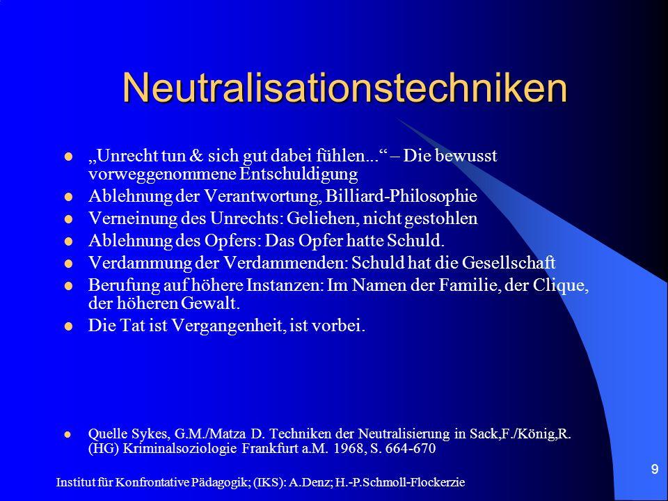 Institut für Konfrontative Pädagogik; (IKS): A.Denz; H.-P.Schmoll-Flockerzie 8 Zum Persönlichkeitsprofil aggressiver Menschen - Gestern noch Opfer, he