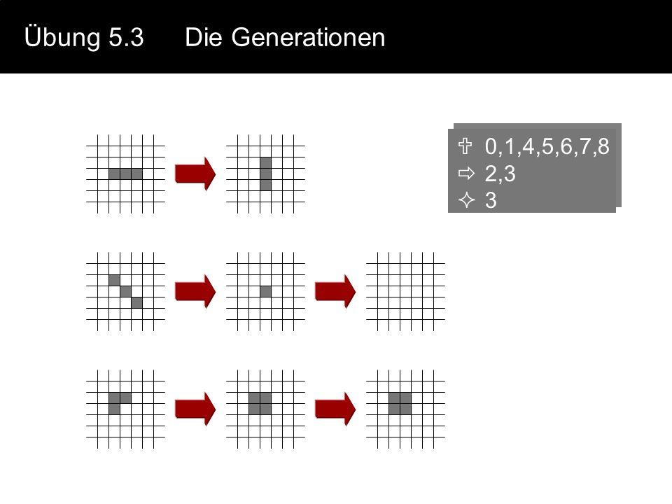 Übung 5.3Die Generationen 0,1,4,5,6,7,8 2,3 3