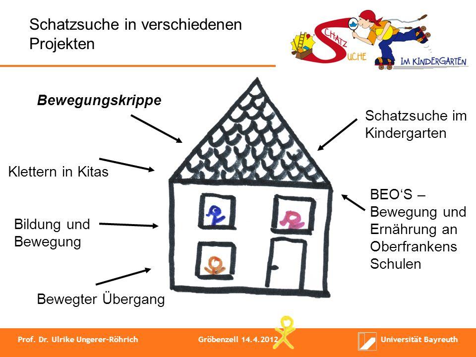 Schatzsuche in verschiedenen Projekten Bewegungskrippe Bewegter Übergang Bildung und Bewegung Klettern in Kitas Schatzsuche im Kindergarten BEOS – Bew