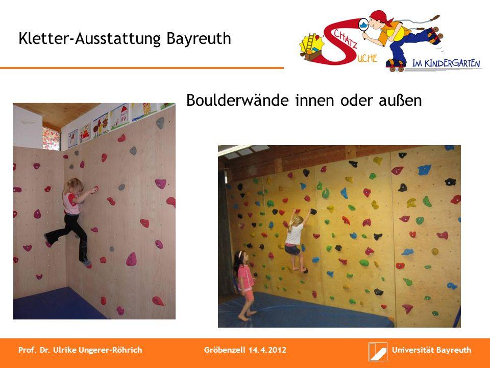 Kletter-Ausstattung Bayreuth Boulderwände innen oder außen Prof. Dr. Ulrike Ungerer-RöhrichGröbenzell 14.4.2012Universität Bayreuth
