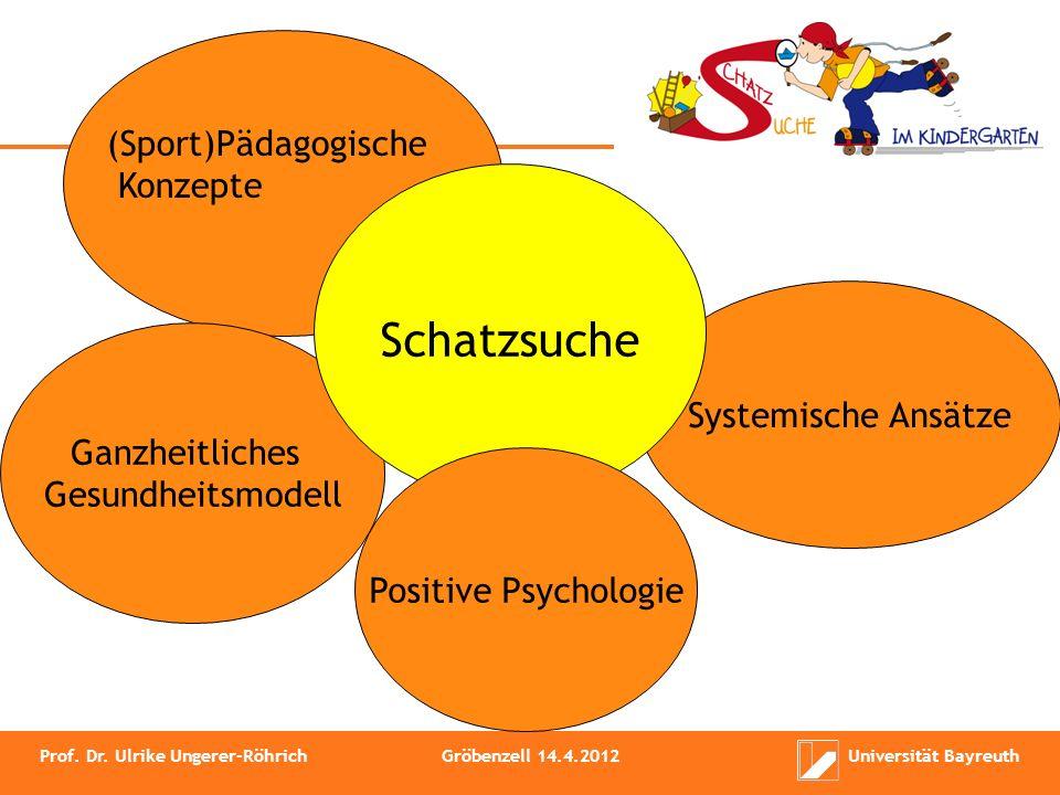 Auhagen (2004, 3) beschreibt Strategien zur Vermehrung des Positiven wie die Förderung bereits vorhandener positiver Aspekte und Qualitäten, die Entwicklung neuer positiver Aspekte und Qualitäten und die Verminderung des Negativen, indem man jemandem hilft, die positiven Aspekte einer Situation zu erkennen.