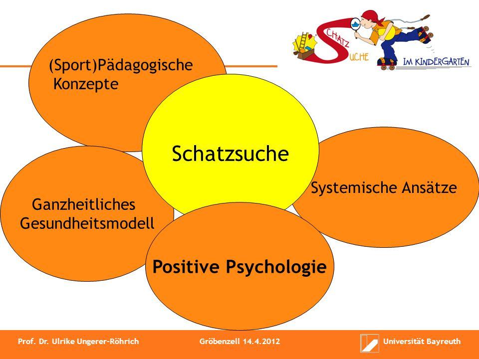 Systemische Ansätze Ganzheitliches Gesundheitsmodell Schatzsuche Positive Psychologie (Sport)Pädagogische Konzepte Prof. Dr. Ulrike Ungerer-RöhrichGrö
