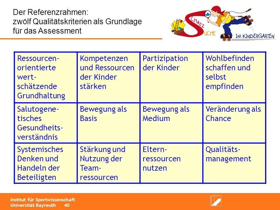 Institut für Sportwissenschaft Universität Bayreuth 40 Der Referenzrahmen: zwölf Qualitätskriterien als Grundlage für das Assessment Ressourcen- orien