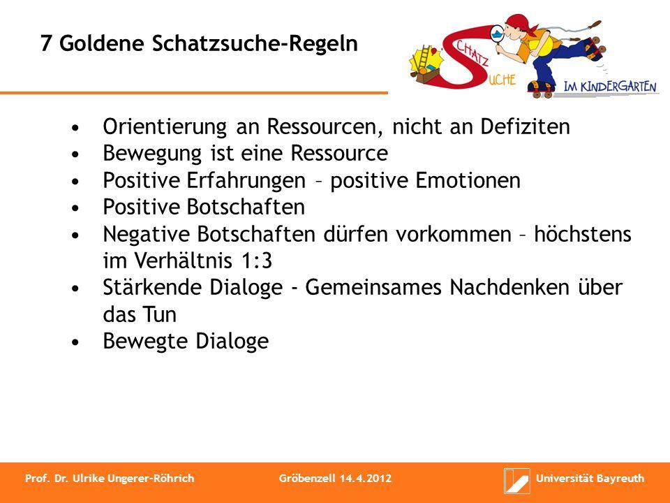 Orientierung an Ressourcen, nicht an Defiziten Bewegung ist eine Ressource Positive Erfahrungen – positive Emotionen Positive Botschaften Negative Bot