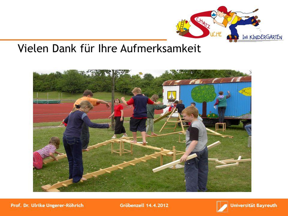 Vielen Dank für Ihre Aufmerksamkeit Prof. Dr. Ulrike Ungerer-RöhrichGröbenzell 14.4.2012Universität Bayreuth