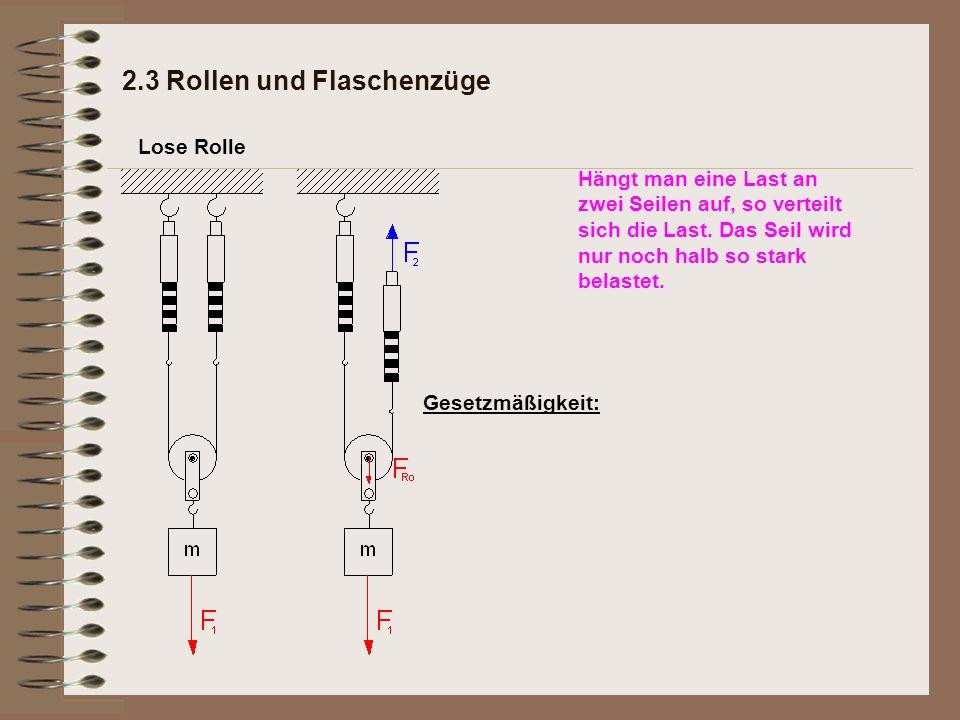 Hängt man eine Last an zwei Seilen auf, so verteilt sich die Last. Das Seil wird nur noch halb so stark belastet. 2.3 Rollen und Flaschenzüge Lose Rol
