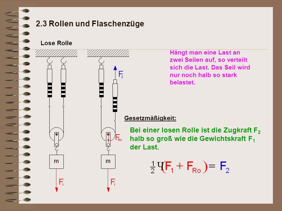 Gesetzmäßigkeit: Hängt man eine Last an zwei Seilen auf, so verteilt sich die Last. Das Seil wird nur noch halb so stark belastet. 2.3 Rollen und Flas