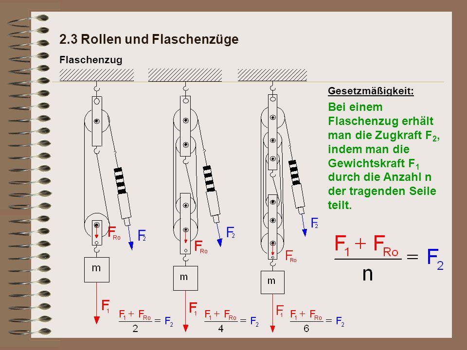 Bei einem Flaschenzug erhält man die Zugkraft F 2, indem man die Gewichtskraft F 1 durch die Anzahl n der tragenden Seile teilt. 2.3 Rollen und Flasch